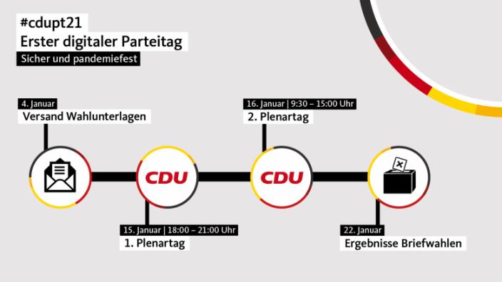 Zeitplan zum 33. digitalen Bundesparteitag